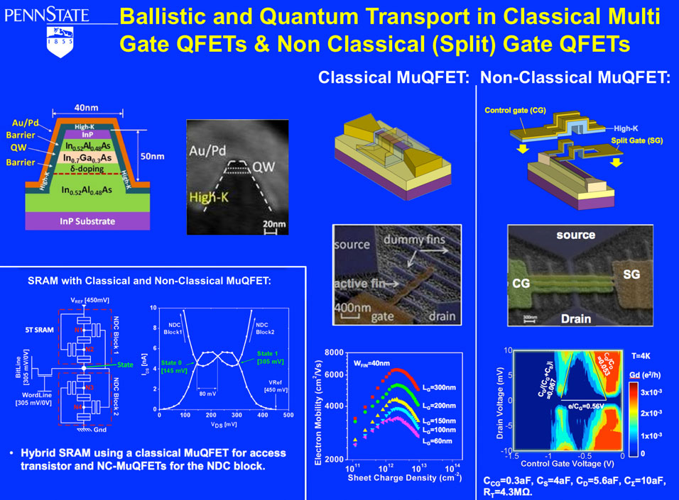tunnel fet thesis Radio frequency stability performance of nanoscale field effect transistors such as dg- mosfet, dg tunnel fet, finfet and silicon nanowire transistor are studied using numerical simulation these devices exhibit better rf stability performance and they can be used for future system on chip applications this thesis.